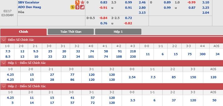 Excelsior-vs-ADO-Den-Haag-02h00-ngay-17-03-1