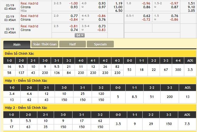 Real-Madrid-vs-Girona-Thang-la-du-2h45-ngay-19-3-VDQG-Tay-Ban-Nha-La-Liga-1