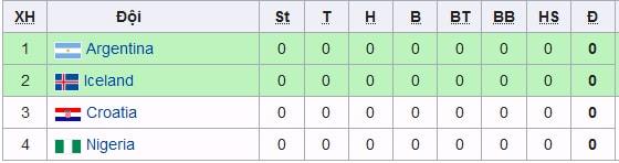 ngay-hoi-tren-dat-nga-world-cup-2018-16