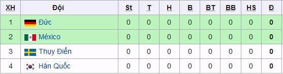 ngay-hoi-tren-dat-nga-world-cup-2018-18