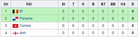 ngay-hoi-tren-dat-nga-world-cup-2018-19