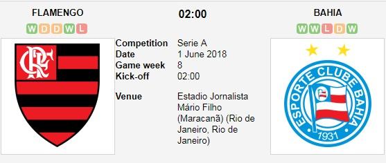 Flamengo-vs-Bahia-Thang-sau-giu-ngoi-dau-02h00-ngay-01-06-Giai-VDQG-Brazil-Brazil-Serie-A-3