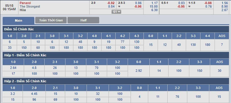 Penarol-vs-The-Strongest-Con-nuoc-con-tat-5h15-ngay-18-54-Cup-C1-Nam-My-Copa-Libertadores-1