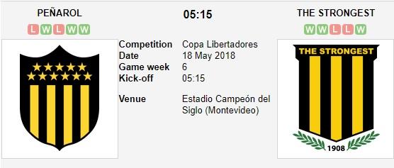 Penarol-vs-The-Strongest-Con-nuoc-con-tat-5h15-ngay-18-54-Cup-C1-Nam-My-Copa-Libertadores-3