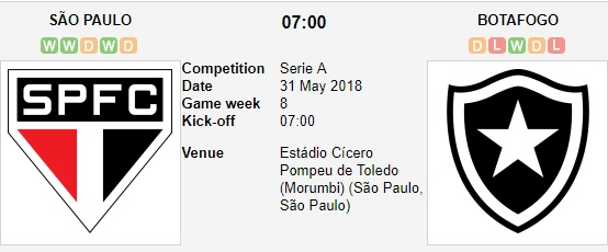 Sao-Paulo-vs-Botafogo-Tiep-da-hung-phan-7h00-ngay-31-5-VDQG-Brazil-Brazil-Serie-A-2