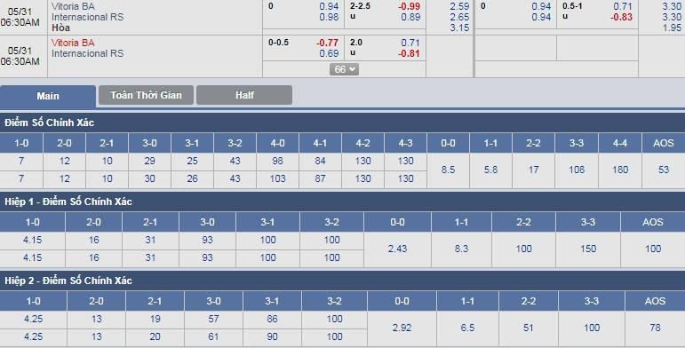 Vitoria-Salvador-vs-Internacional-05h30-ngay-31-05-1
