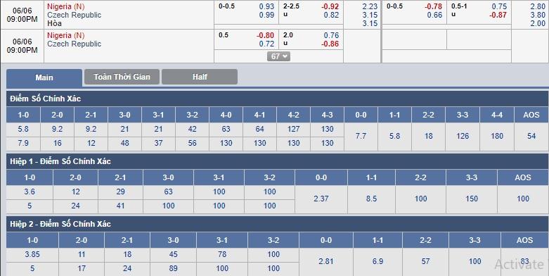 CH-Czech-vs-Nigeria-Dai-bang-xanh-tung-canh-20h00-ngay-6-6-Giao-huu-quoc-te-Friendlies-3