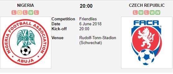 CH-Czech-vs-Nigeria-Dai-bang-xanh-tung-canh-20h00-ngay-6-6-Giao-huu-quoc-te-Friendlies-5