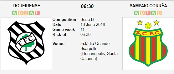 Figueirense-vs-Sampaio-Gia-tang-thanh-tich-06h30-ngay-13-06-Giai-hang-2-Brazil-Brazil-Serie-B-2