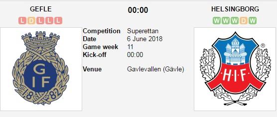 Gefle-vs-Helsingborg-Pha-dop-tai-Gavlevallen-00h00-ngay-06-06-Giai-hang-2-Thuy-Dien-Sweden-Superettan-2