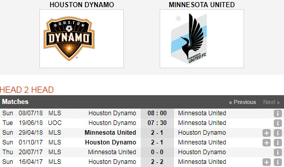 Houston-Dynamo-vs-Minnesota-United-Tra-no-song-phang-07h30-ngay-1906-Cup-quoc-gia-My-US-Open-Cup-4