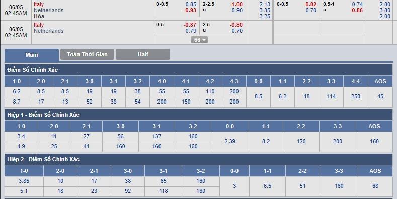 Italia-vs-Ha-Lan-Thien-thanh-lan-at-sac-cam-1h45-ngay-5-6-Giao-huu-quoc-te-Friendlies-3