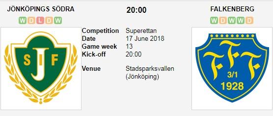 Jonkopings-vs-Falkenbergs-Danh-chiem-thanh-tri-20h00-ngay-17-06-Giai-hang-2-Thuy-Dien-Sweden-Superettan-2