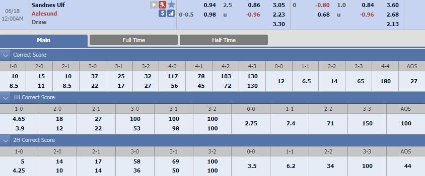 Sandnes-vs-Aalesund-23h00-ngay-17-06-1