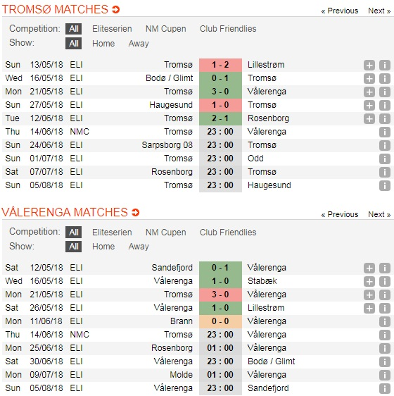 Tromso-vs-Valerenga-Tai-dien-chien-thang-23h00-ngay-14-06-Cup-quoc-gia-Na-Uy-Norway-Cup-3