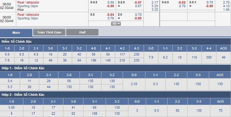 Valladolid-vs-Gijon-01h30-ngay-08-06-2