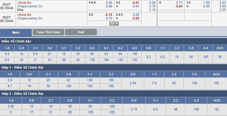 Vitoria-Salvador-vs-Chapecoense-05h30-ngay-07-06-3