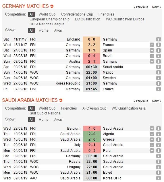 dt-duc-vs-saudi-arabia-dang-cap-vuot-troi-00h30-ngay-09-06-giao-huu-quoc-te-international-friendly-3