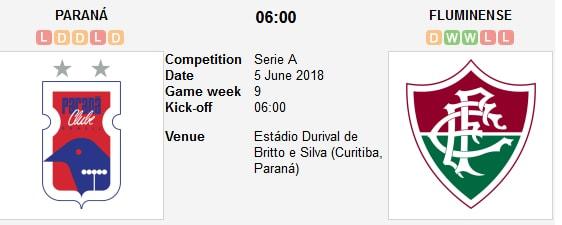 parana-vs-fluminense-chan-da-khung-hoang-06h00-ngay-05-06-giai-vdqg-brazil-brazil-serie-a