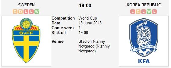 thuy-dien-vs-han-quoc-niem-tin-chau-a-19h00-ngay-18-06-giai-vo-dich-bong-da-the-gioi-world-cup-2018