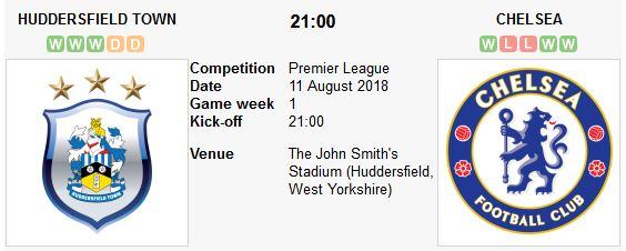 huddersfield-vs-chelsea-tim-vui-noi-dat-khach-21h00-ngay-11-08-ngoai-hang-anh-premier-league-1
