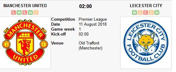 man-united-vs-leicester-quy-do-vuot-kho-02h00-ngay-11-08-ngoai-hang-anh-premier-league-2