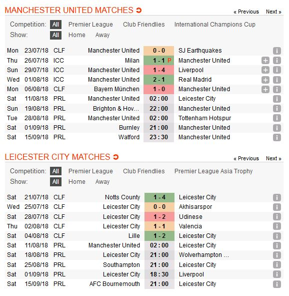 man-united-vs-leicester-quy-do-vuot-kho-02h00-ngay-11-08-ngoai-hang-anh-premier-league-3
