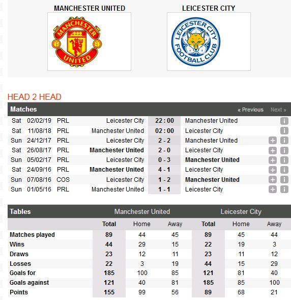 man-united-vs-leicester-quy-do-vuot-kho-02h00-ngay-11-08-ngoai-hang-anh-premier-league-4