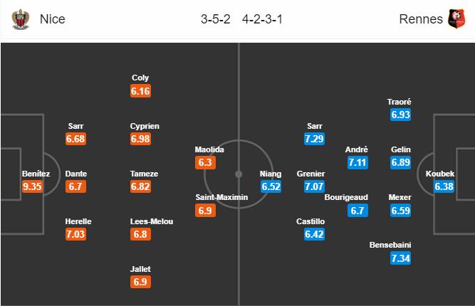 Nice-vs-Rennes-Vi-khach-cung-dau-0h00-ngay-15-9-VDQG-Phap-Ligue-1-4