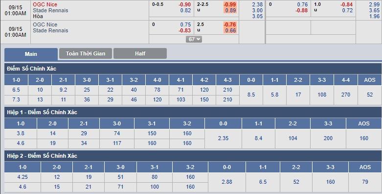 Nice-vs-Rennes-Vi-khach-cung-dau-0h00-ngay-15-9-VDQG-Phap-Ligue-1-6