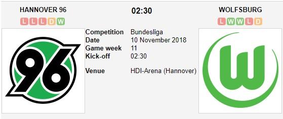 Nhận định chính xác kèo Hannover vs Wolfsburg - 02h30 10/11/2018 -  Bundesliga