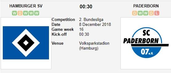 Hamburger-vs-Paderborn-Reo-sau-pho-cang-00h30-ngay-08-12-Hang-2-Duc-Bundesliga-2-2