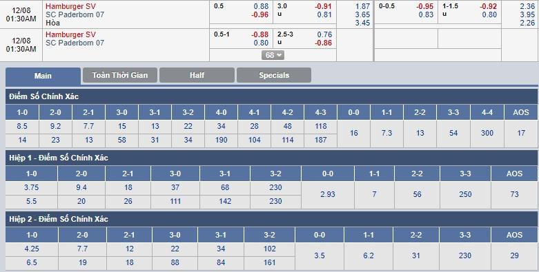 Hamburger-vs-Paderborn-Reo-sau-pho-cang-00h30-ngay-08-12-Hang-2-Duc-Bundesliga-2-3