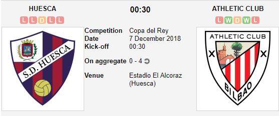 Huesca-vs-Athletic-Bilbao-Garitano-khoi-dau-thuan-loi-00h30-ngay-07-12-cup-Nha-vua-Tay-Ban-Nha-Copa-del-Rey-1