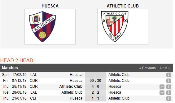 Huesca-vs-Athletic-Bilbao-Garitano-khoi-dau-thuan-loi-00h30-ngay-07-12-cup-Nha-vua-Tay-Ban-Nha-Copa-del-Rey-3