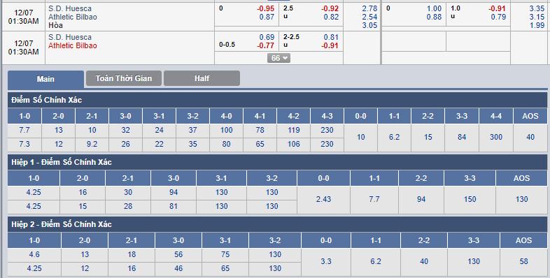 Huesca-vs-Athletic-Bilbao-Garitano-khoi-dau-thuan-loi-00h30-ngay-07-12-cup-Nha-vua-Tay-Ban-Nha-Copa-del-Rey-5