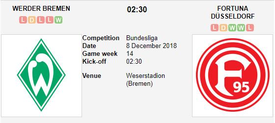 Werder-Bremen-vs-Dusseldorf-Soi-xanh-san-3-diem-02h30-ngay-08-12-giai-VDQG-Duc-Bundesliga-1