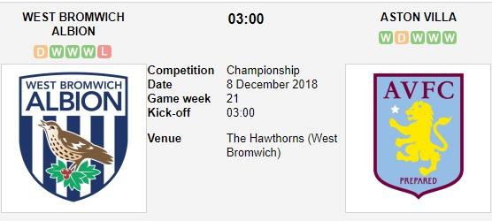 West-Brom-vs-Aston-Villa-Ki-phung-dich-thu-03h00-ngay-08-12-Hang-nhat-Anh-Championship-3