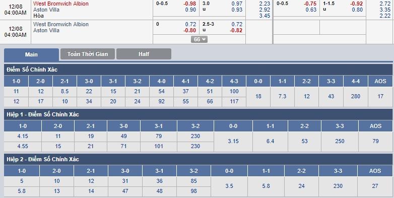 West-Brom-vs-Aston-Villa-Ki-phung-dich-thu-03h00-ngay-08-12-Hang-nhat-Anh-Championship-5