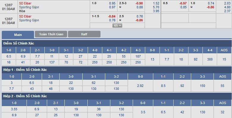 eibar-vs-sporting-gijon-00h30-ngay-07-12-1