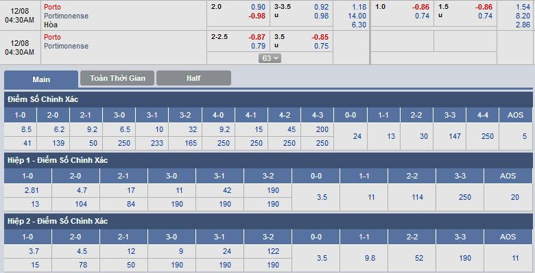 porto-vs-portimonense-03h30-ngay-08-12-1
