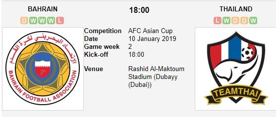 Bahrain-vs-Thai-Lan-Thuan-phuc-Voi-chien-18h00-ngay-10-01-Giai-vo-dich-chau-A-2019-Asian-Cup-2019-1