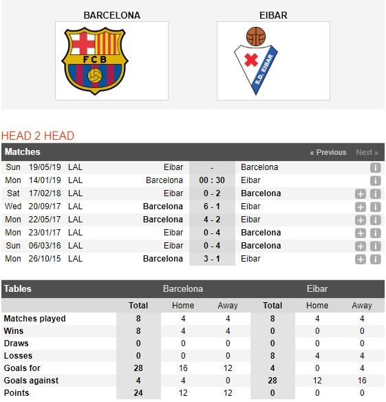 Barcelona-vs-Thai-Lan-Thuan-phuc-Voi-chien-00h30         -ngay-10-01-Giai-vo-dich-chau-A-2019-Asian-Cup-2019