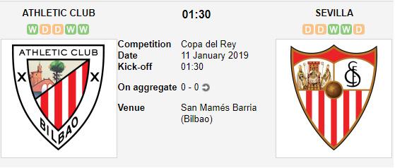 Bilbao-vs-Sevilla-Chu-nha-co-loi-the-01h30-ngay-11-1-cup-Nha-vua-Tay-Ban-Nha-Spain-Cup