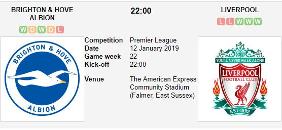 Brighton-vs-Thai-Lan-Thuan-phuc-Voi-chien-22h00    -ngay-10-01-Giai-vo-dich-chau-A-2019-Asian-Cup-2019-1