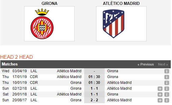 Girona-vs-Atletico-Madrid-Chu-nha-gay-bat-ngo-01h30-ngay-10-1-cup-Nha-vua-Tay-Ban-Nha-Spain-Cup-4