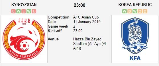 Kyrgyzstan-vs-Thai-Lan-Thuan-phuc-Voi-chien-23h00    -ngay-10-01-Giai-vo-dich-chau-A-2019-Asian-Cup-2019-1