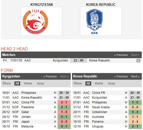 Kyrgyzstan-vs-Thai-Lan-Thuan-phuc-Voi-chien-23h00    -ngay-10-01-Giai-vo-dich-chau-A-2019-Asian-Cup-2019