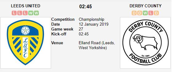 Leeds United-vs-Thai-Lan-Thuan-phuc-Voi-chien-02h45  -ngay-10-01-Giai-vo-dich-chau-A-2019-Asian-Cup-2019-1