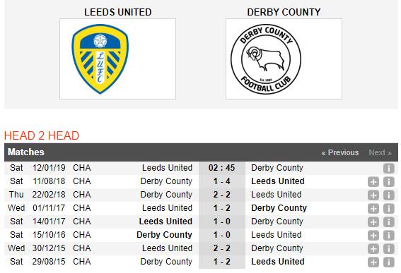 Leeds United-vs-Thai-Lan-Thuan-phuc-Voi-chien-02h45  -ngay-10-01-Giai-vo-dich-chau-A-2019-Asian-Cup-2019